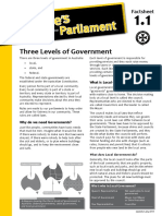Factsheet 1.1 ThreeLevelsOfGovt
