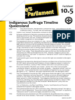 Factsheet 10.5 IndigenousSuffrageTimeline