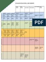 Mapa Curricular-campo Composicion