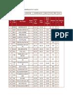Train Schedule for Howrah to Vasco