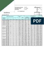 Tabel Baja Profil Wf PDF