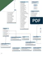 Apache_NiFi_For_Dummies_Attunity_Hortonworks_Spe_Ed pdf