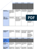 Common Assessment Rubrics