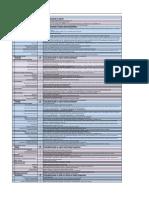 HPVC Scoring Criteria Design 2016 India