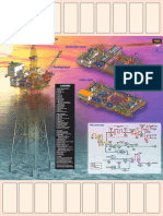 Offshore Platform Smaller
