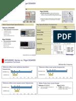 75W-28624-0 75W-28624-0 AFG3000C vs  Rigol DG4000 10-16-2012