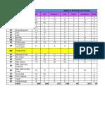 Quadro de Greve FeebSPMS 2015 - 13-10-2015
