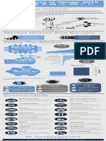 The IoT 2015 Infographic