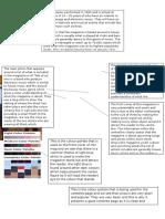 Magazine Analysis.