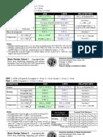 Tablas Para Diseño ASD-LRFD