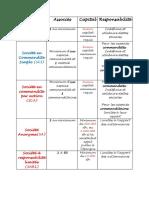 Type-de-société.pdf.pdf