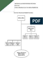 SOTK PEMDES.pdf