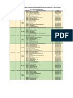 Kampus Putrajaya Draft Examination Timetable Semester 2 2015-2016