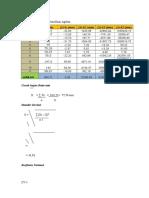 Analisa Hidro Untuk Jaringan