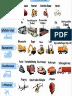 Bild Wortschatz Verkehrsmittel