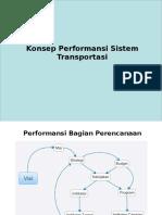 Performance Indicators Terpakai-1
