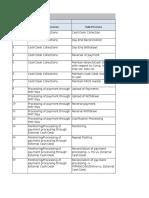 Copy of Activity Matrix - Collection (003)