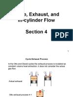 [Flip-Side] 4. Intake, Exhaust, Cylinder Flow