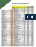 Peserta Lulus Seleksi Administrasi (Peserta Tes Online)