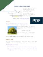 #15 Dominio Y Codominio de Funciones