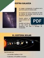 Sistema Solar Mundial