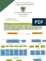 esquemacorporal_mapa
