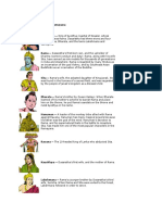Major Characters of the Ramayana