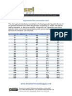 Fuel Consumption Chart