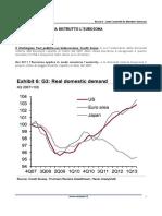 Basciu D | Come l'austerità ha distrutto l'Eurozona
