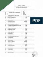 Graduatoria Definitiva Ordine Alfabetico