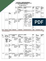 Rancangan Tahunan Muzik Tahun 1 2014