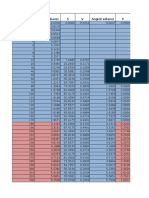 Pressure Indicated Diagram