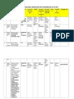 Jadwal Kegiatan Ulang Tahun Rsud Dr r Soedjono Ke 30 Th 2013
