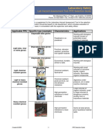 PPE Selection Guidance