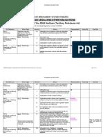 EHSMS02 Appendix C NT 2004 Petroleum Act
