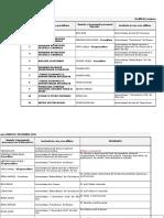 Modificari Componenta Comisii Cantdcu _ian 2015 - Pt Adevarul
