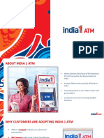 Branding Opportinity on India 1 Atms pan India