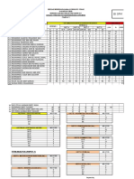 Analisis Item Template UPPER FORMS 2015