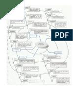 modos de produccion primitivo esclavista asiatico feudal capitalista UNESR historia.pdf