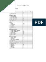 Format Pengkajian Data Karya