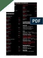 Numeros de Serenazgo y Comisarias de Lima