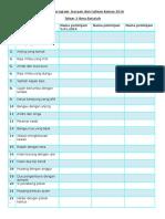 Senarai Program Bacaan Dan Tulisan Kemas 2016