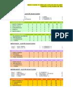 Resultados 8ª Jornada 15-1-16