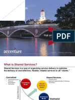 Shared Services Bootcamp 101 ACN
