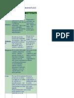 Aceites Esenciales de Aromaterapia.doc