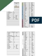 Livros e Abreviaturas 2015 - Prof. Solange