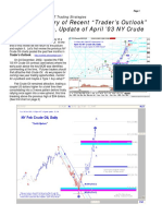 Detailed April Crude Oil Update (14 March)