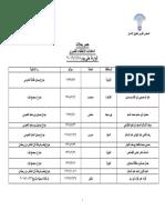 قائمة المجلس القومي لحقوق الإنسان للمختفين قسريا