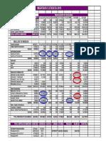 Dispersión ingresos CEAR en el presupuesto RFEV 2015