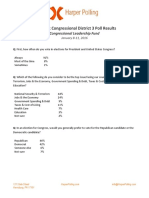 CLF NY-03 Survey Results